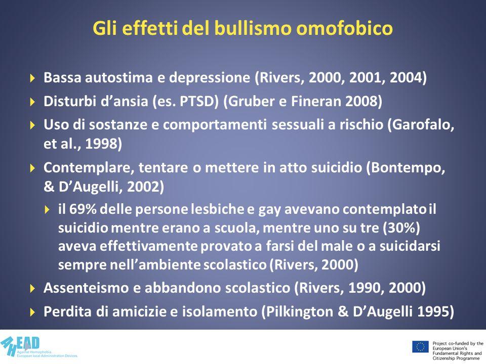 Gli effetti del bullismo omofobico Bassa autostima e depressione (Rivers, 2000, 2001, 2004) Disturbi dansia (es. PTSD) (Gruber e Fineran 2008) Uso di
