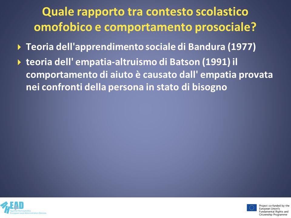 Quale rapporto tra contesto scolastico omofobico e comportamento prosociale? Teoria dell'apprendimento sociale di Bandura (1977) teoria dell' empatia-