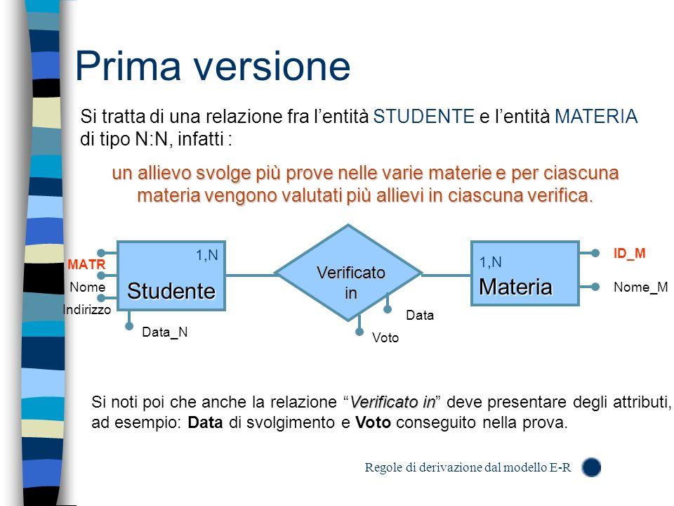 Prima versione Si tratta di una relazione fra lentità STUDENTE e lentità MATERIA di tipo N:N, infatti : un allievo svolge più prove nelle varie materi