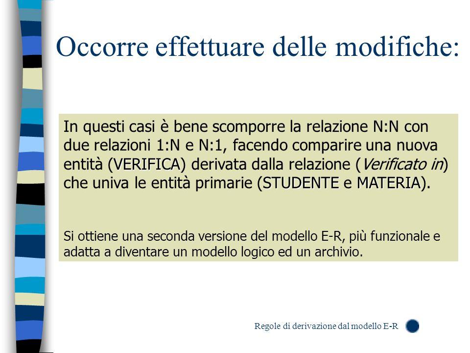 Occorre effettuare delle modifiche: VERIFICA STUDENTEMATERIA In questi casi è bene scomporre la relazione N:N con due relazioni 1:N e N:1, facendo com