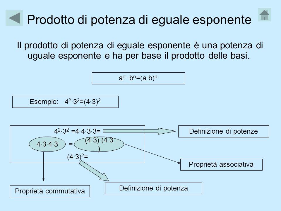 Potenza di potenza La potenza di una potenza è uguale ad una potenza che ha per base la stessa base e per esponente il prodotto. (a m ) n = a m · n Es