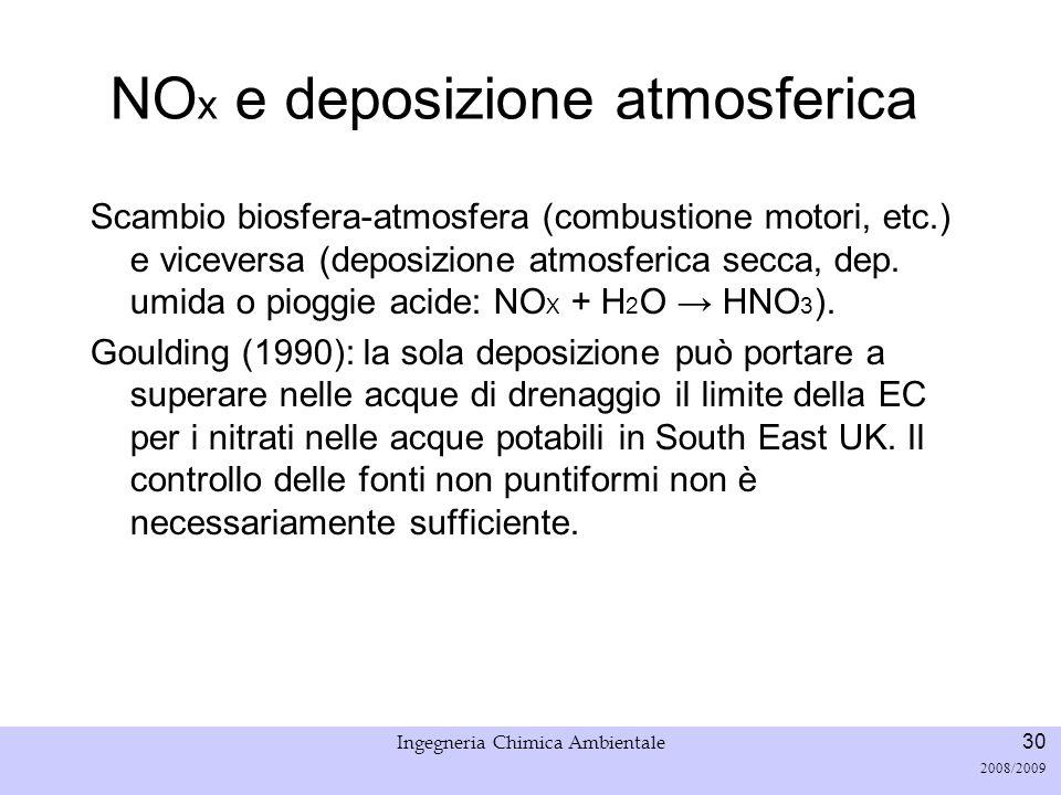 Università di Padova LASA – Laboratorio di Analisi dei Sistemi ambientali Ingegneria Chimica Ambientale 30 2008/2009 NO x e deposizione atmosferica Sc