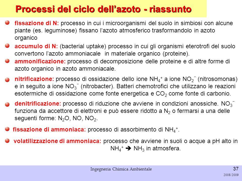 Università di Padova LASA – Laboratorio di Analisi dei Sistemi ambientali Ingegneria Chimica Ambientale 37 2008/2009 accumulo di N: (bacterial uptake)