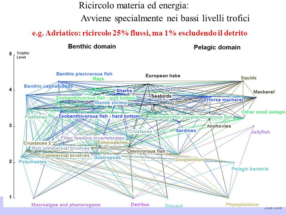 Università di Padova LASA – Laboratorio di Analisi dei Sistemi ambientali Ingegneria Chimica Ambientale 7 2008/2009 Ricircolo materia ed energia: Trop