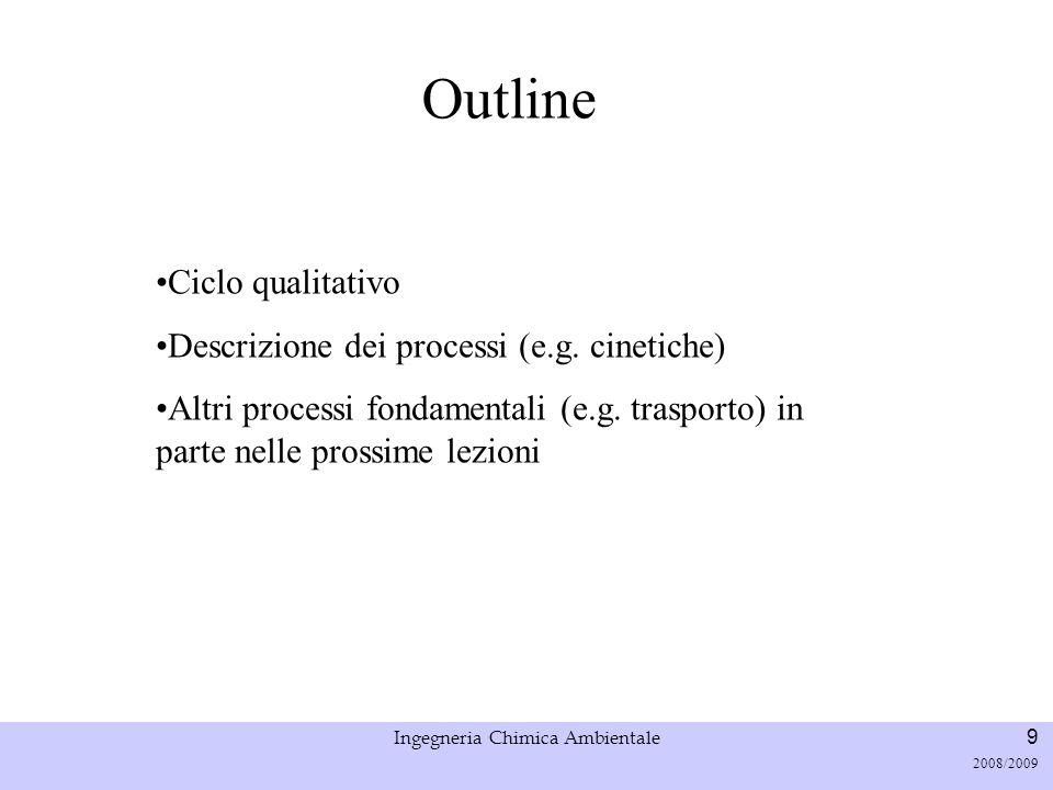 Università di Padova LASA – Laboratorio di Analisi dei Sistemi ambientali Ingegneria Chimica Ambientale 9 2008/2009 Outline Ciclo qualitativo Descrizi