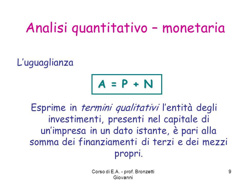 Corso di E.A.- prof. Bronzetti Giovanni 10 A = CN.