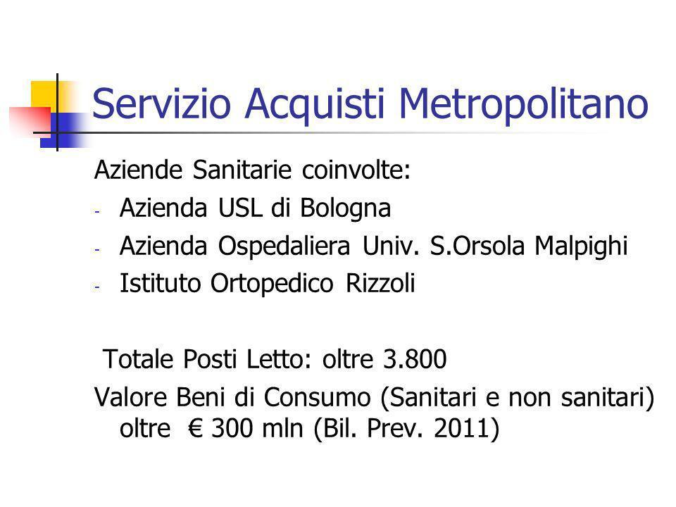 Servizio Acquisti Metropolitano Aziende Sanitarie coinvolte: - Azienda USL di Bologna - Azienda Ospedaliera Univ. S.Orsola Malpighi - Istituto Ortoped