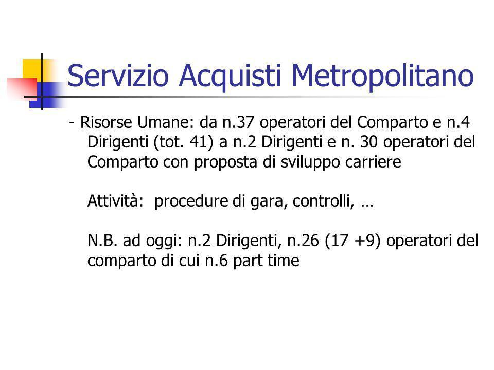 Servizio Acquisti Metropolitano - Risorse Umane: da n.37 operatori del Comparto e n.4 Dirigenti (tot. 41) a n.2 Dirigenti e n. 30 operatori del Compar