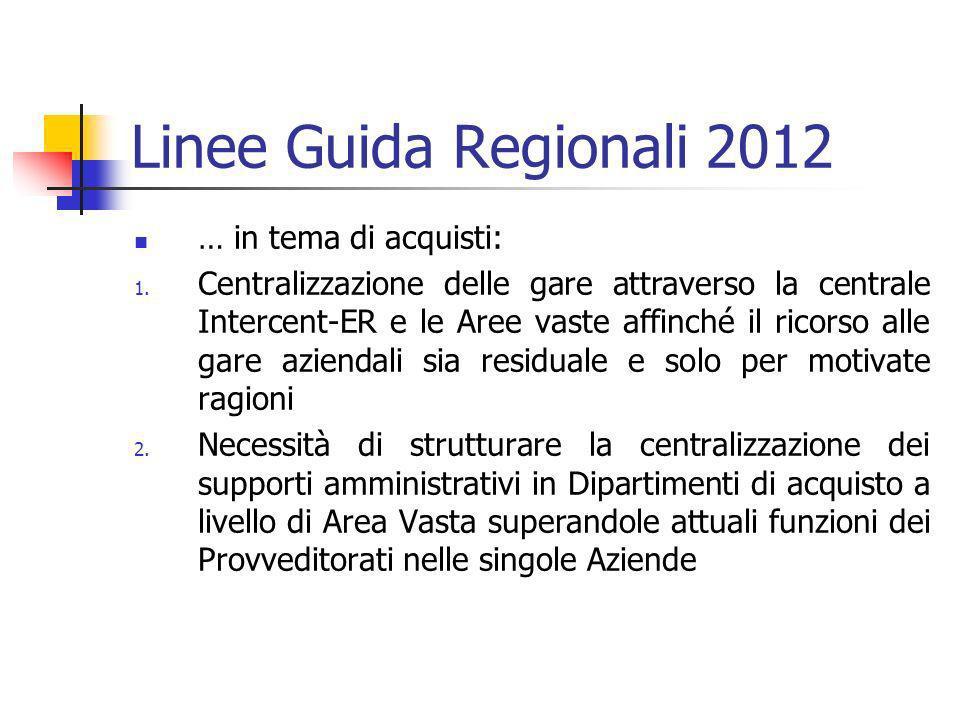 Linee Guida Regionali 2012 … in tema di acquisti: 1. Centralizzazione delle gare attraverso la centrale Intercent-ER e le Aree vaste affinché il ricor