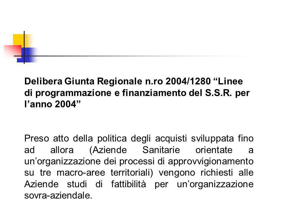 Delibera Giunta Regionale n.ro 2004/1280 Linee di programmazione e finanziamento del S.S.R. per lanno 2004 Preso atto della politica degli acquisti sv