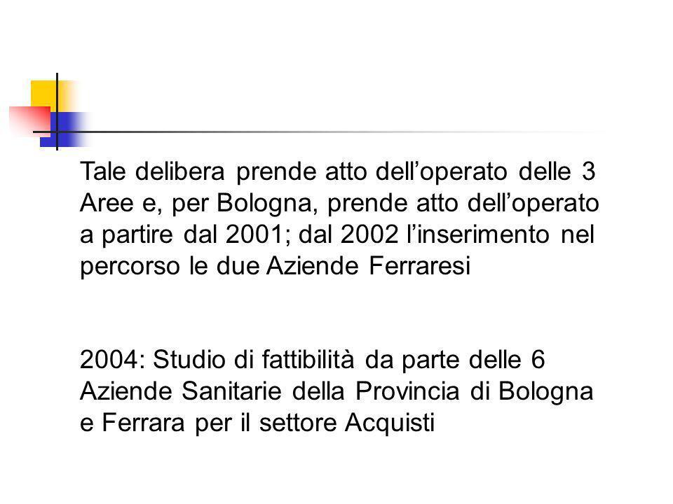 Tale delibera prende atto delloperato delle 3 Aree e, per Bologna, prende atto delloperato a partire dal 2001; dal 2002 linserimento nel percorso le d