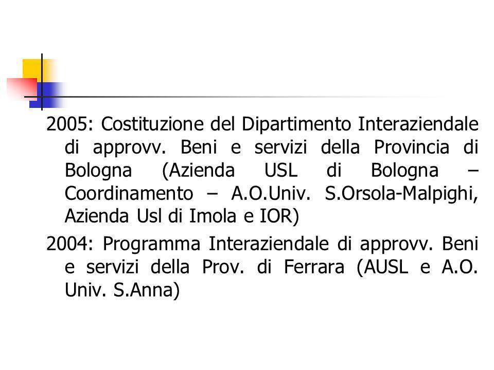 2005: Costituzione del Dipartimento Interaziendale di approvv. Beni e servizi della Provincia di Bologna (Azienda USL di Bologna – Coordinamento – A.O