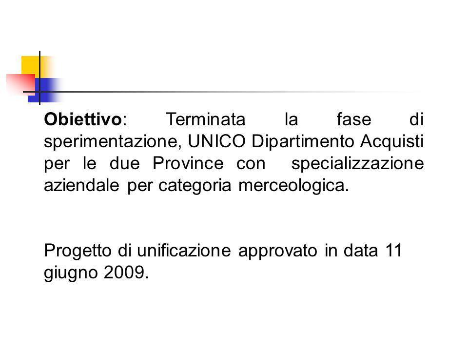 Nel dicembre 2008 viene sottoscritto lo Statuto dellAssociazione denominata AREA VASTA EMILIA CENTRALE.