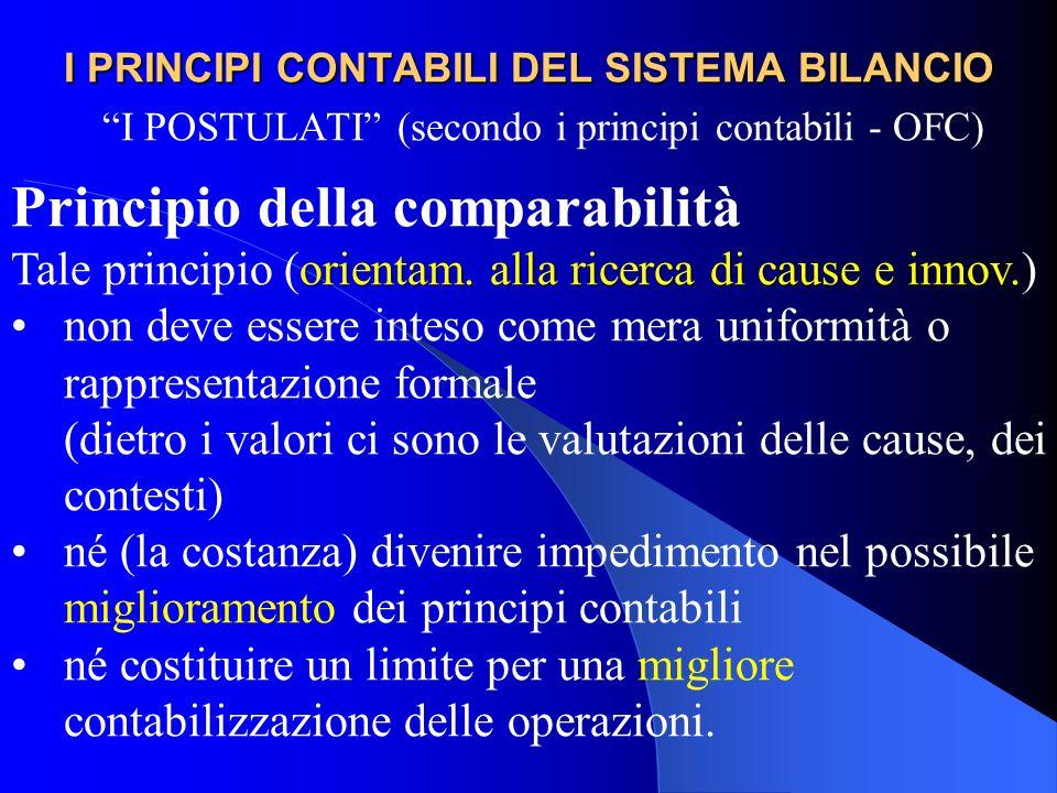 I PRINCIPI CONTABILI DEL SISTEMA BILANCIO I POSTULATI (secondo i principi contabili - OFC) Principio della comparabilità orientam. alla ricerca di cau