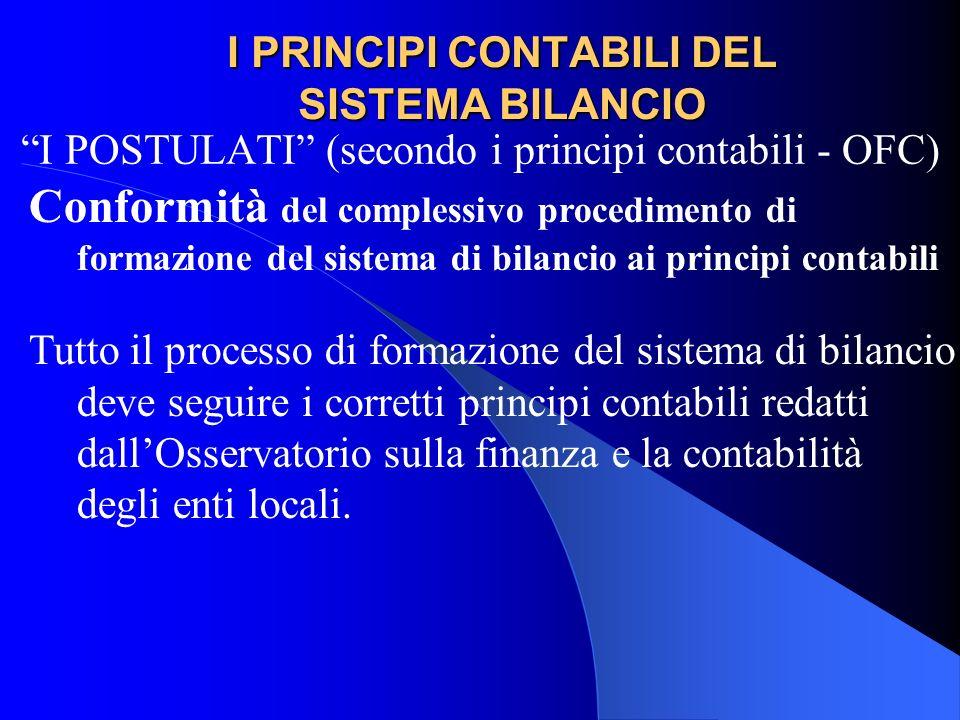 I PRINCIPI CONTABILI DEL SISTEMA BILANCIO I POSTULATI (secondo i principi contabili - OFC) Conformità del complessivo procedimento di formazione del s