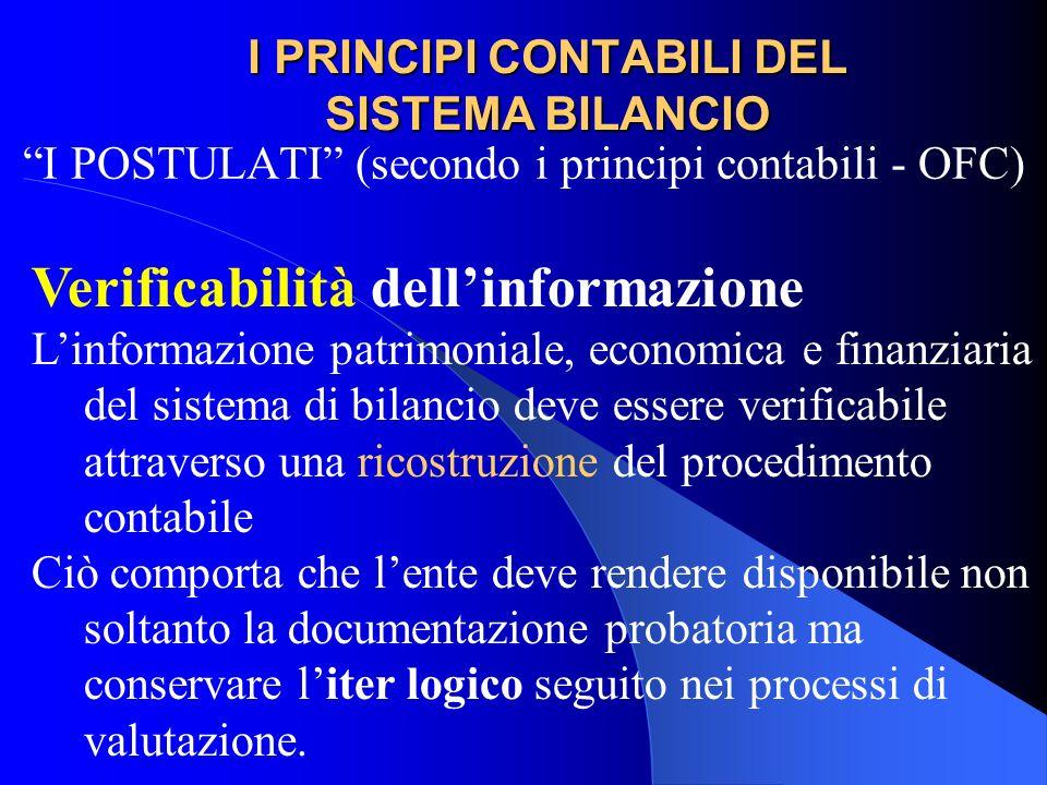 I PRINCIPI CONTABILI DEL SISTEMA BILANCIO I POSTULATI (secondo i principi contabili - OFC) Verificabilità dellinformazione Linformazione patrimoniale,