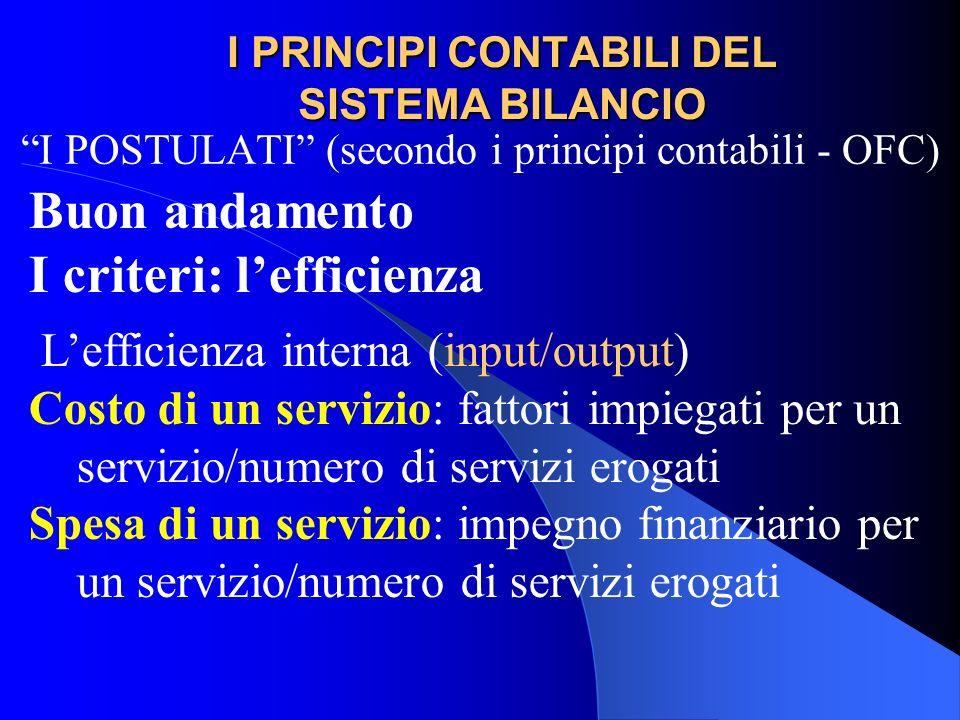 I PRINCIPI CONTABILI DEL SISTEMA BILANCIO I POSTULATI (secondo i principi contabili - OFC) Buon andamento I criteri: lefficienza Lefficienza interna (
