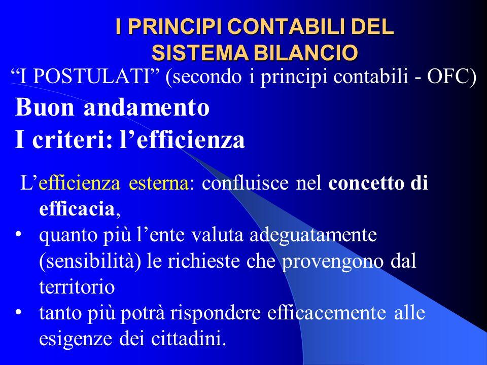I PRINCIPI CONTABILI DEL SISTEMA BILANCIO I POSTULATI (secondo i principi contabili - OFC) Buon andamento I criteri: lefficienza Lefficienza esterna: