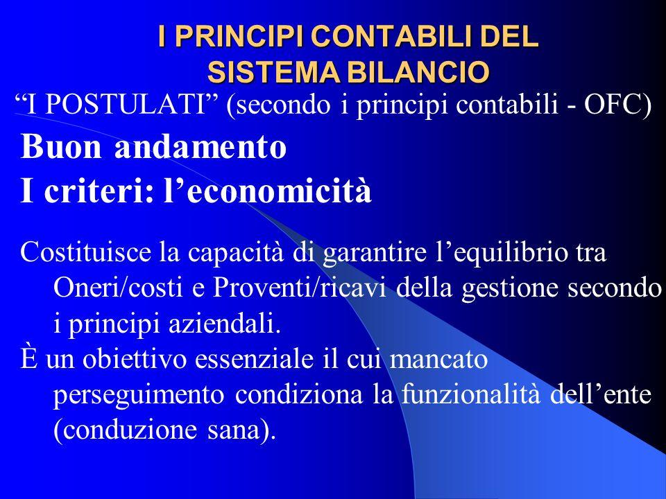 I PRINCIPI CONTABILI DEL SISTEMA BILANCIO I POSTULATI (secondo i principi contabili - OFC) Buon andamento I criteri: leconomicità Costituisce la capac