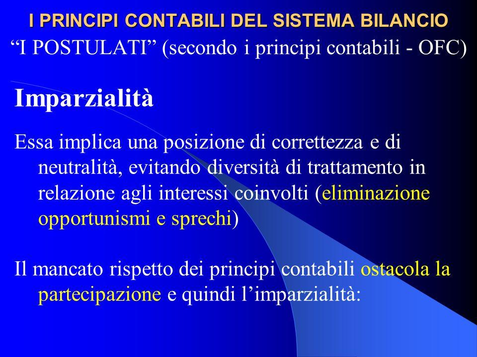 I PRINCIPI CONTABILI DEL SISTEMA BILANCIO I POSTULATI (secondo i principi contabili - OFC) Imparzialità Essa implica una posizione di correttezza e di