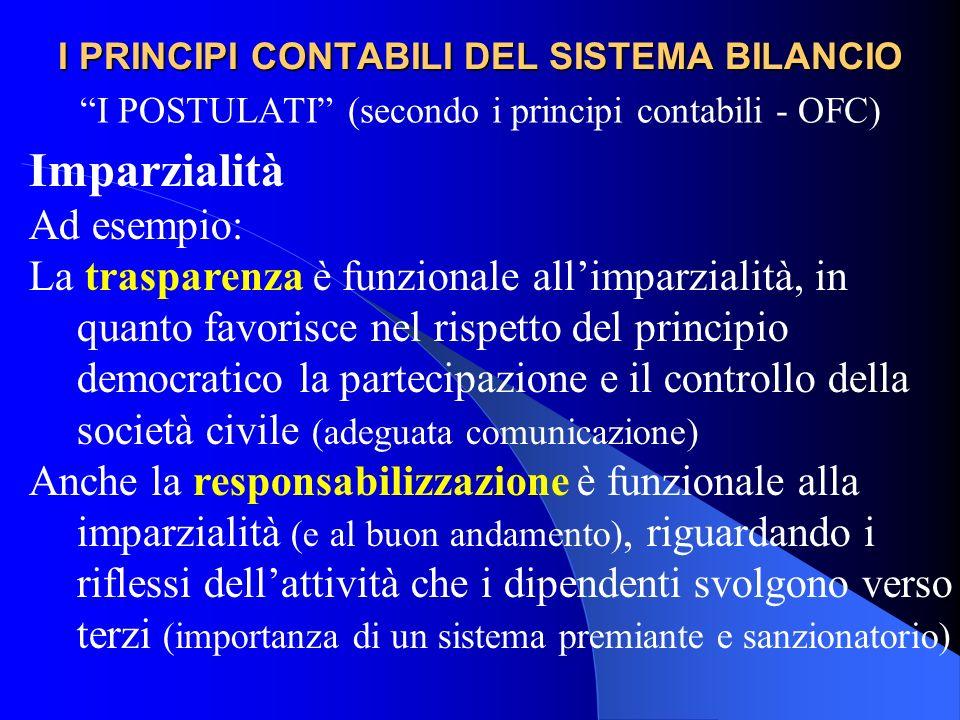 I PRINCIPI CONTABILI DEL SISTEMA BILANCIO I POSTULATI (secondo i principi contabili - OFC) Imparzialità Ad esempio: La trasparenza è funzionale allimp