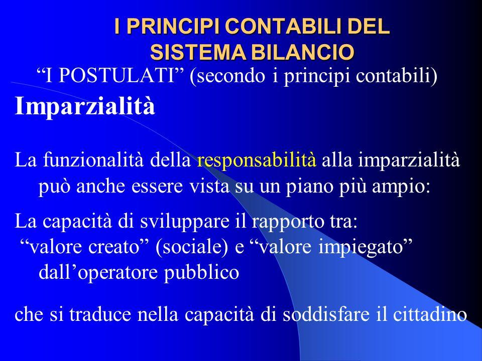 I PRINCIPI CONTABILI DEL SISTEMA BILANCIO I POSTULATI (secondo i principi contabili) Imparzialità La funzionalità della responsabilità alla imparziali