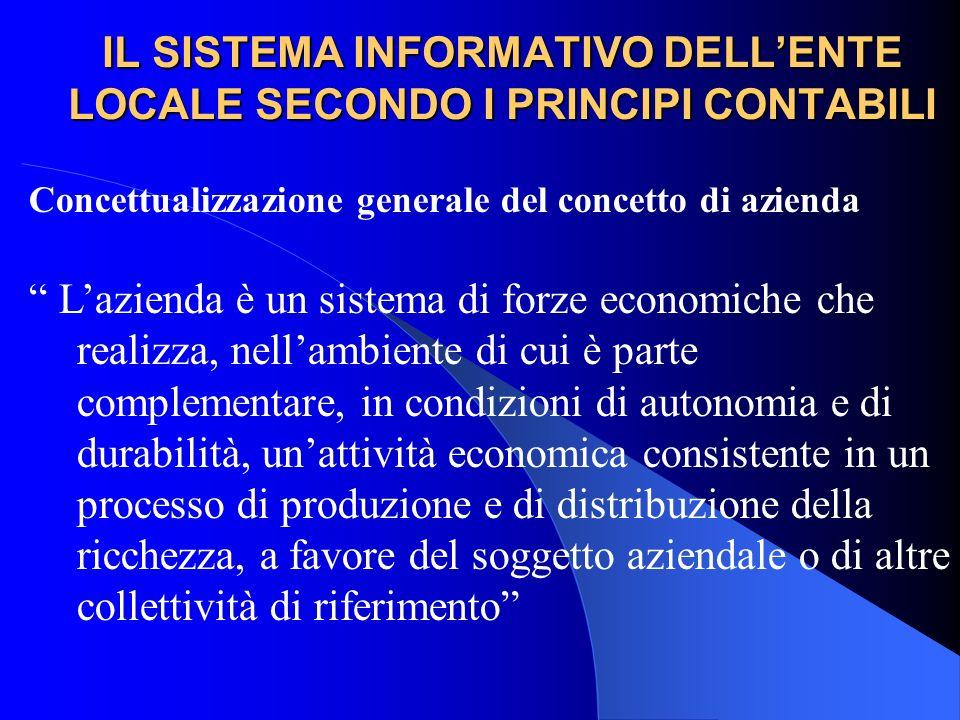 IL SISTEMA INFORMATIVO DELLENTE LOCALE SECONDO I PRINCIPI CONTABILI Concettualizzazione generale del concetto di azienda Lazienda è un sistema di forz