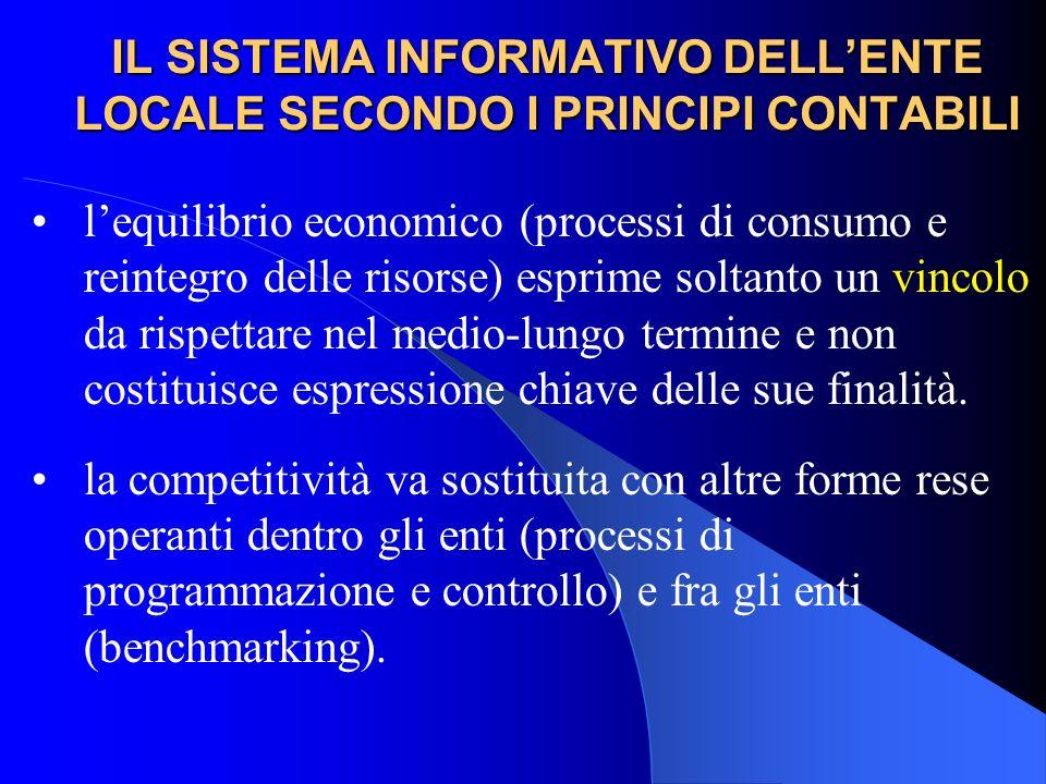 IL SISTEMA INFORMATIVO DELLENTE LOCALE SECONDO I PRINCIPI CONTABILI lequilibrio economico (processi di consumo e reintegro delle risorse) esprime solt