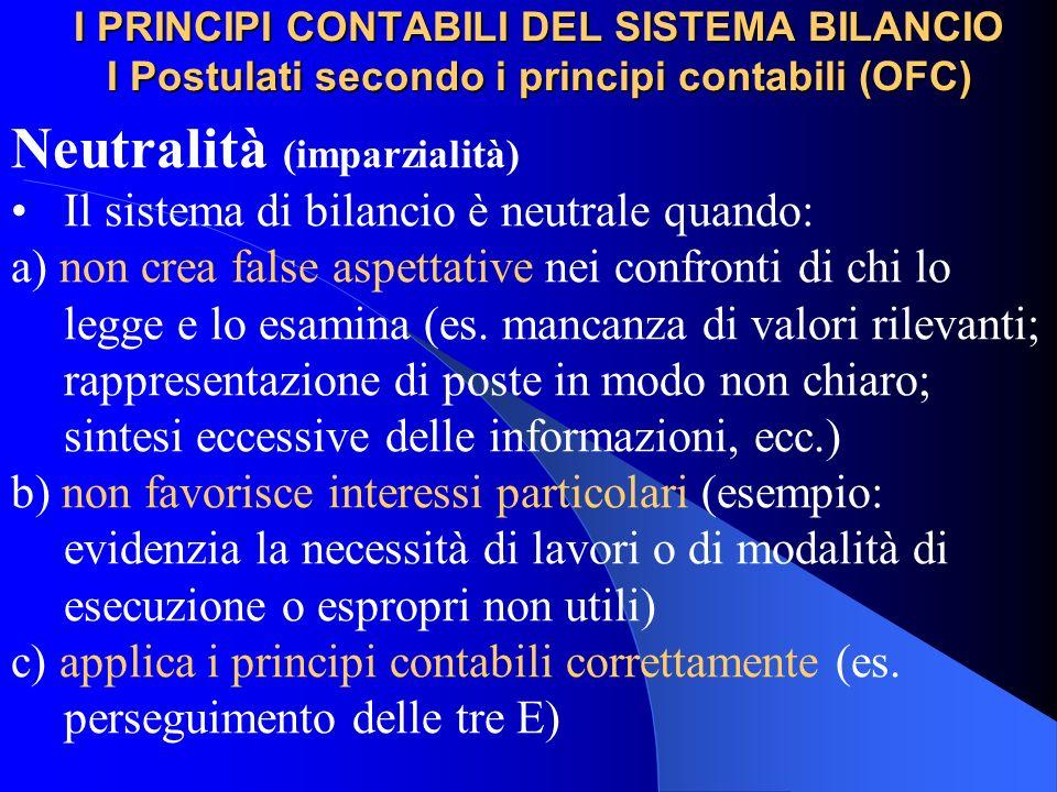 I PRINCIPI CONTABILI DEL SISTEMA BILANCIO I Postulati secondo i principi contabili (OFC) Neutralità (imparzialità) Il sistema di bilancio è neutrale q