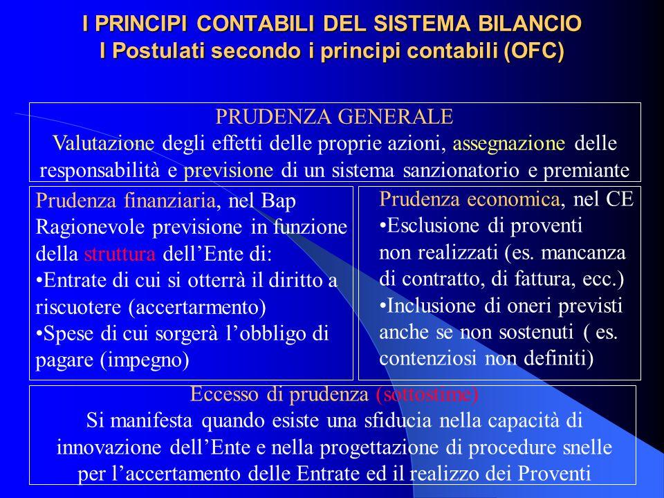 I PRINCIPI CONTABILI DEL SISTEMA BILANCIO I Postulati secondo i principi contabili (OFC) PRUDENZA GENERALE Valutazione degli effetti delle proprie azi