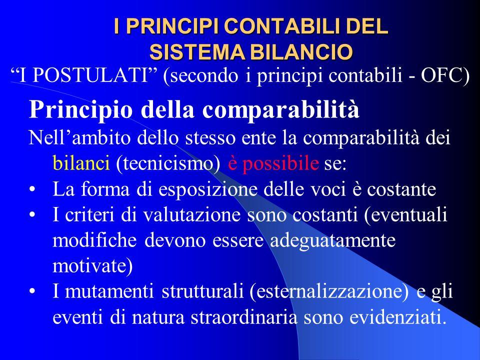 I PRINCIPI CONTABILI DEL SISTEMA BILANCIO I POSTULATI (secondo i principi contabili - OFC) Principio della comparabilità Nellambito dello stesso ente