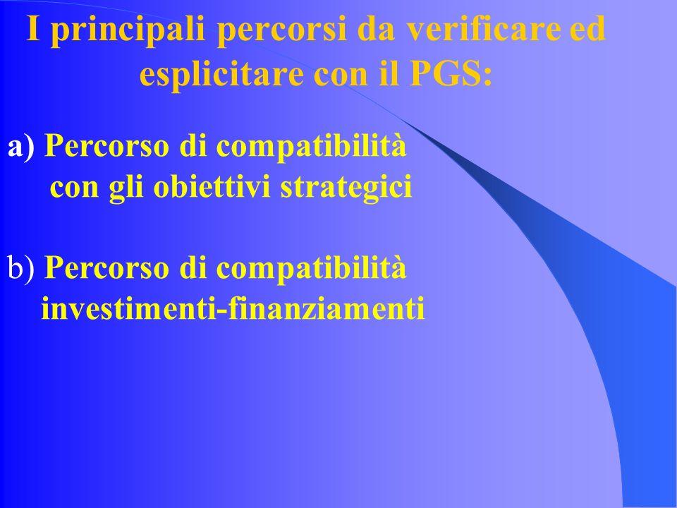 I principali percorsi da verificare ed esplicitare con il PGS: a) Percorso di compatibilità con gli obiettivi strategici b) Percorso di compatibilità investimenti-finanziamenti