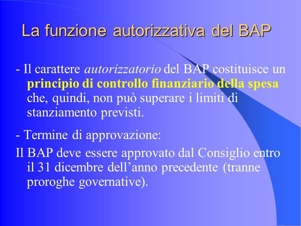 La funzione autorizzativa del BAP - Il carattere autorizzatorio del BAP costituisce un principio di controllo finanziario della spesa che, quindi, non può superare i limiti di stanziamento previsti.