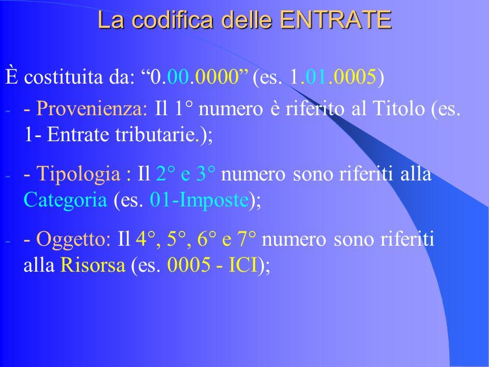 La codifica delle ENTRATE È costituita da: 0.00.0000 (es.
