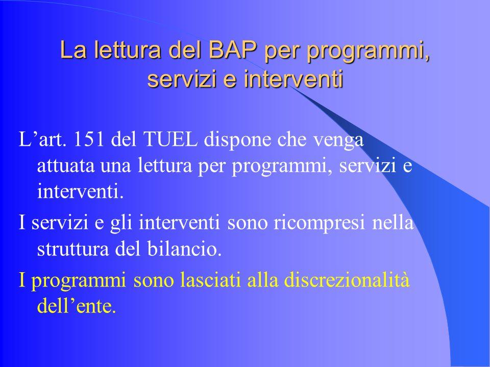 La lettura del BAP per programmi, servizi e interventi Lart.