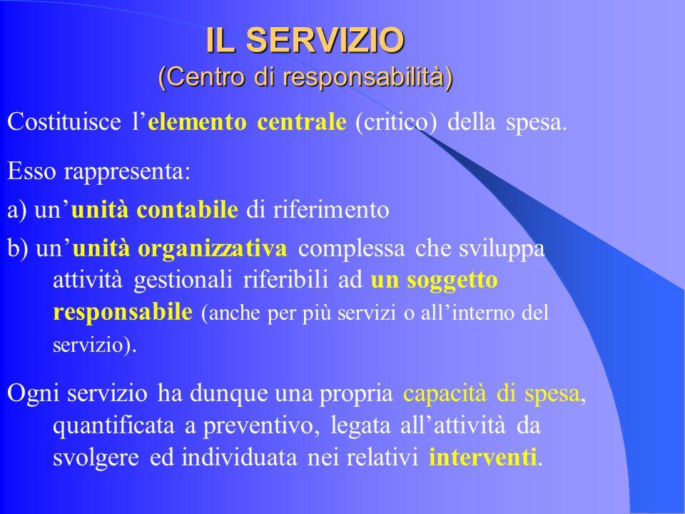IL SERVIZIO (Centro di responsabilità) Costituisce lelemento centrale (critico) della spesa.