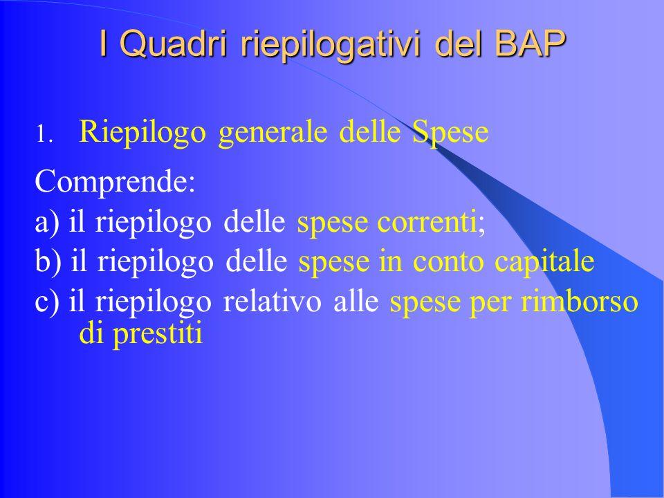 I Quadri riepilogativi del BAP 1.