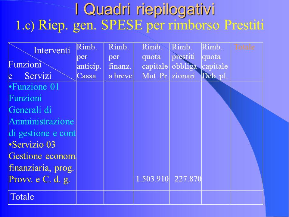 I Quadri riepilogativi 1.c) Riep. gen.