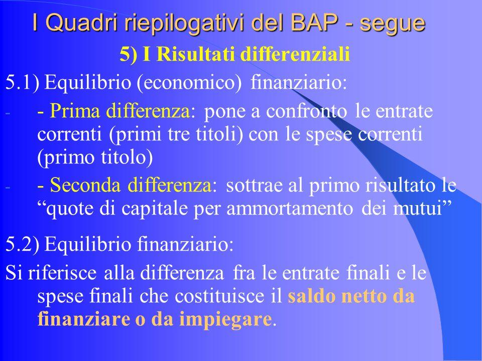 I Quadri riepilogativi del BAP - segue 5) I Risultati differenziali 5.1) Equilibrio (economico) finanziario: - - Prima differenza: pone a confronto le entrate correnti (primi tre titoli) con le spese correnti (primo titolo) - - Seconda differenza: sottrae al primo risultato le quote di capitale per ammortamento dei mutui 5.2) Equilibrio finanziario: Si riferisce alla differenza fra le entrate finali e le spese finali che costituisce il saldo netto da finanziare o da impiegare.