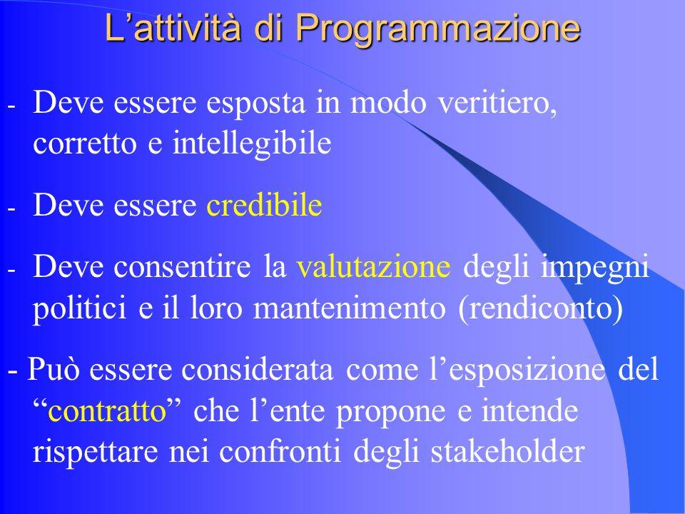 Lattività di Programmazione - Deve essere esposta in modo veritiero, corretto e intellegibile - Deve essere credibile - Deve consentire la valutazione degli impegni politici e il loro mantenimento (rendiconto) - Può essere considerata come lesposizione delcontratto che lente propone e intende rispettare nei confronti degli stakeholder