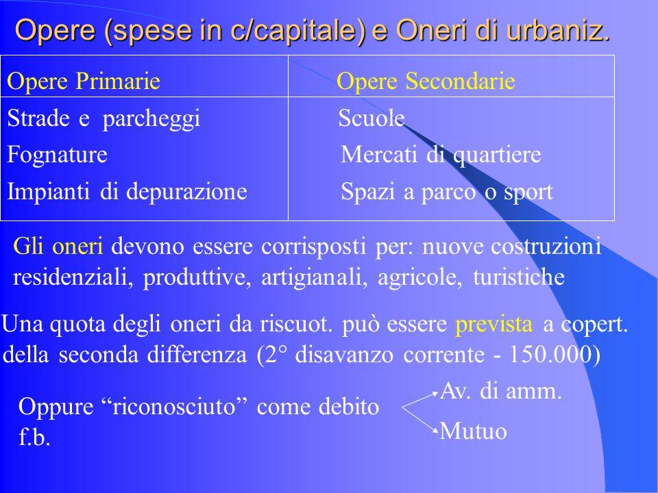 Opere (spese in c/capitale) e Oneri di urbaniz.