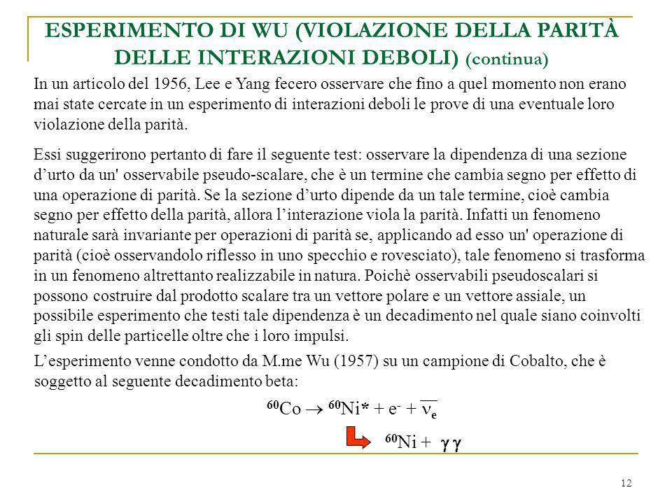 12 ESPERIMENTO DI WU (VIOLAZIONE DELLA PARITÀ DELLE INTERAZIONI DEBOLI) (continua) In un articolo del 1956, Lee e Yang fecero osservare che fino a quel momento non erano mai state cercate in un esperimento di interazioni deboli le prove di una eventuale loro violazione della parità.
