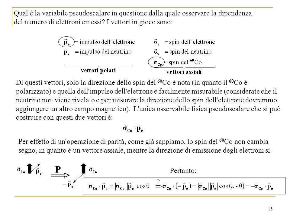 15 Qual è la variabile pseudoscalare in questione dalla quale osservare la dipendenza del numero di elettroni emessi.