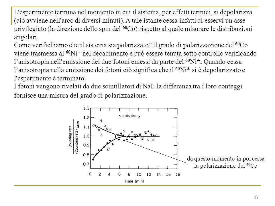 18 L esperimento termina nel momento in cui il sistema, per effetti termici, si depolarizza (ciò avviene nell arco di diversi minuti).