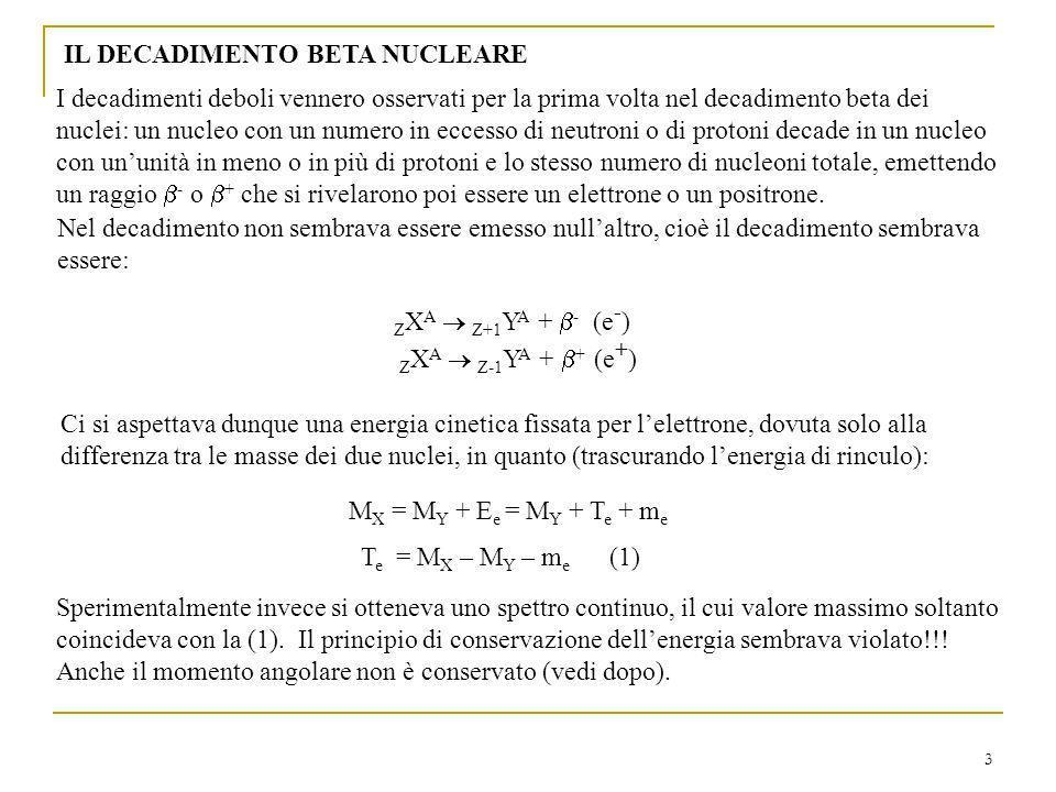 3 IL DECADIMENTO BETA NUCLEARE I decadimenti deboli vennero osservati per la prima volta nel decadimento beta dei nuclei: un nucleo con un numero in eccesso di neutroni o di protoni decade in un nucleo con ununità in meno o in più di protoni e lo stesso numero di nucleoni totale, emettendo un raggio - o + che si rivelarono poi essere un elettrone o un positrone.