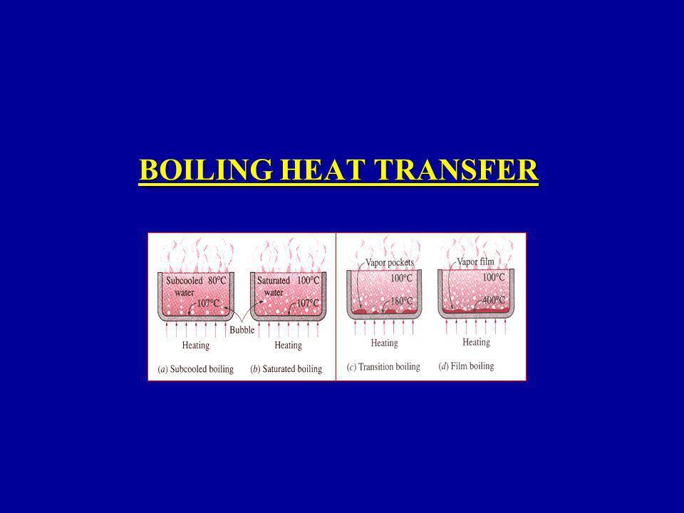 Nella regione di ebollizione a film la superficie del riscaldatore è completamente coperta da un film di vapore.Nella regione di ebollizione a film la superficie del riscaldatore è completamente coperta da un film di vapore.