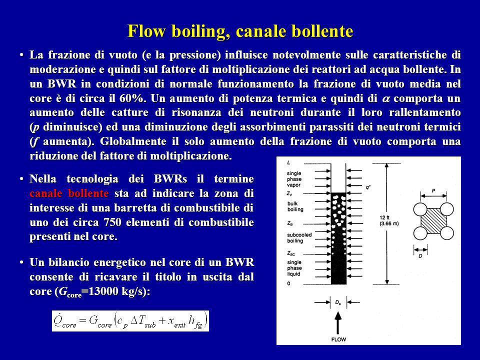 Flow boiling, canale bollente La frazione di vuoto (e la pressione) influisce notevolmente sulle caratteristiche di moderazione e quindi sul fattore d