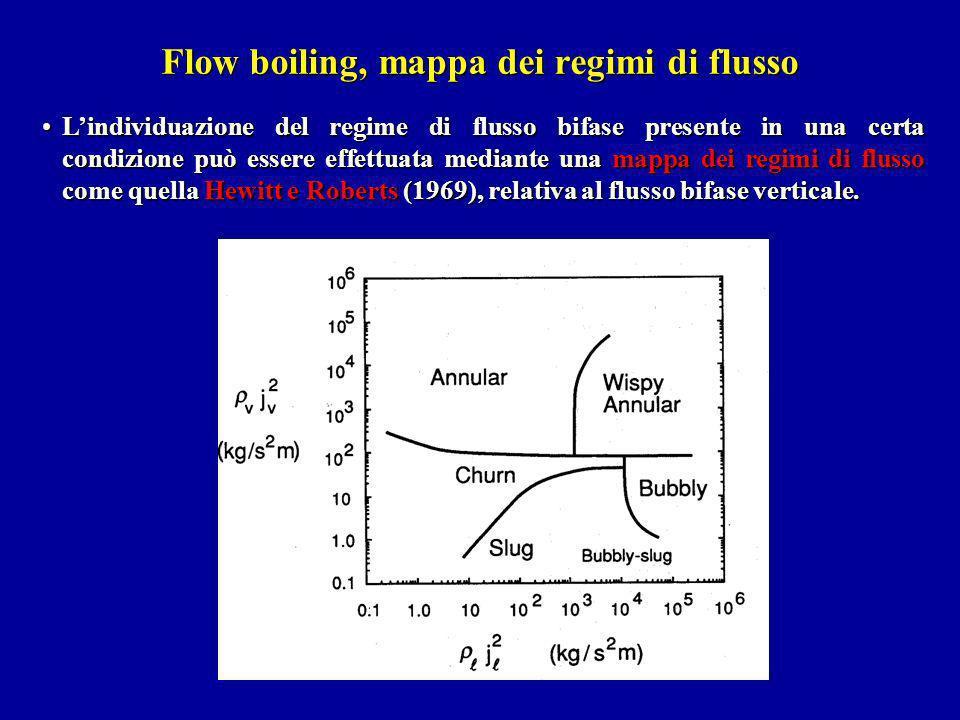 Flow boiling, mappa dei regimi di flusso Lindividuazione del regime di flusso bifase presente in una certa condizione può essere effettuata mediante u