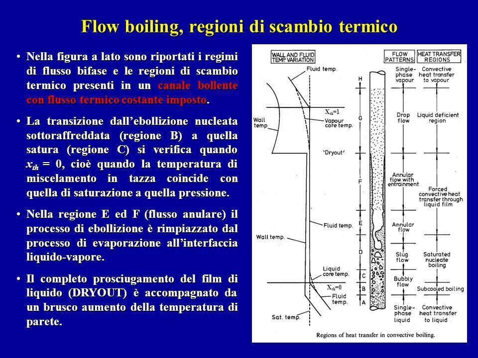 Nella figura a lato sono riportati i regimi di flusso bifase e le regioni di scambio termico presenti in un canale bollente con flusso termico costant