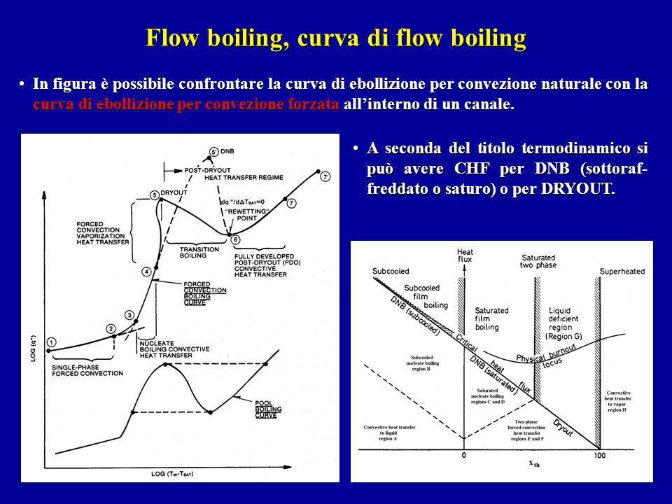 Flow boiling, curva di flow boiling In figura è possibile confrontare la curva di ebollizione per convezione naturale con la curva di ebollizione per